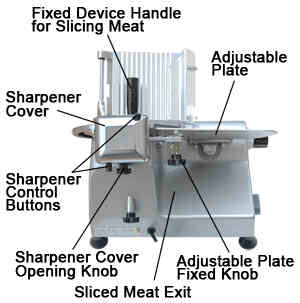 Meat Slicer Diagram