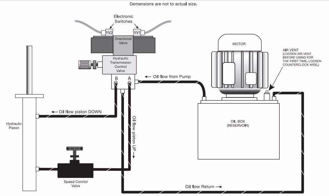 Hydraulic Stuffer Instructionsrhproprocessor: Wiring Diagrams Hydravlic Specifications Removal And At Gmaili.net