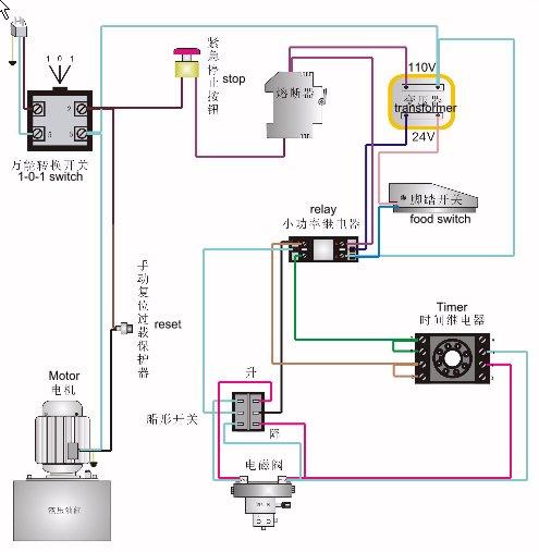 electrical charts for hydraulic sausage stuffer hydraulic wiring schematics hydraulic switch box wiring diagram meat processing equipment